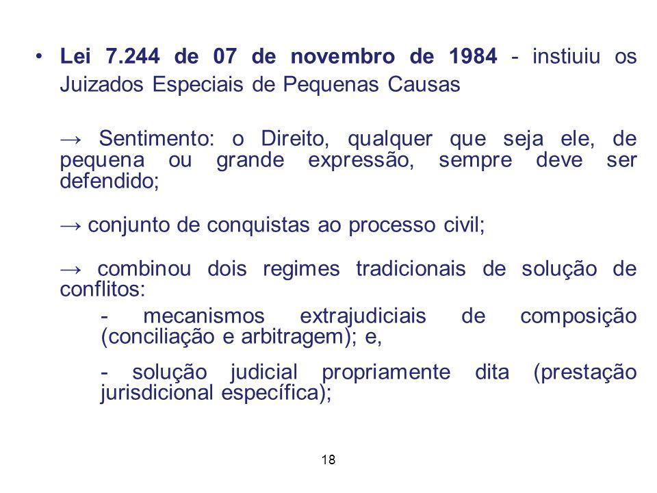 Lei 7.244 de 07 de novembro de 1984 - instiuiu os Juizados Especiais de Pequenas Causas