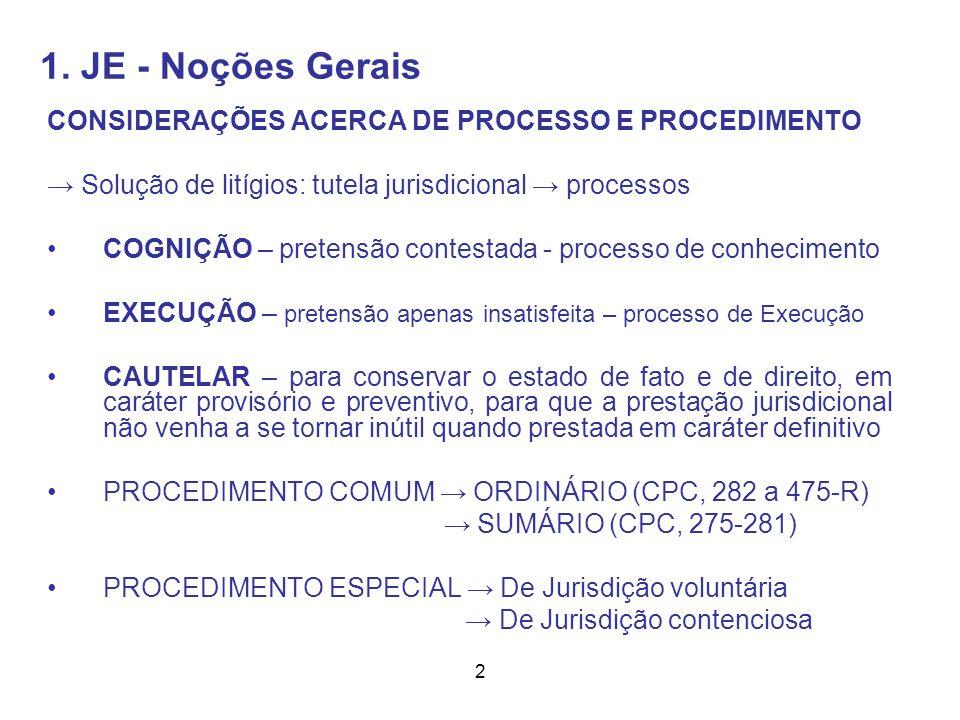 1. JE - Noções Gerais CONSIDERAÇÕES ACERCA DE PROCESSO E PROCEDIMENTO