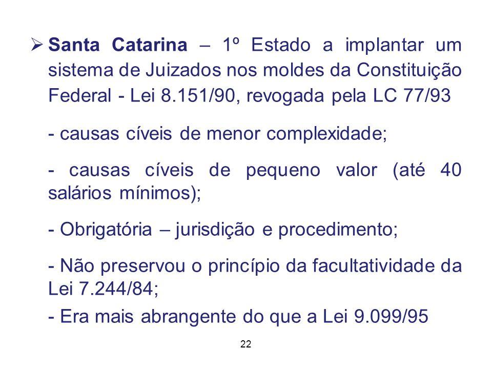 Santa Catarina – 1º Estado a implantar um sistema de Juizados nos moldes da Constituição Federal - Lei 8.151/90, revogada pela LC 77/93