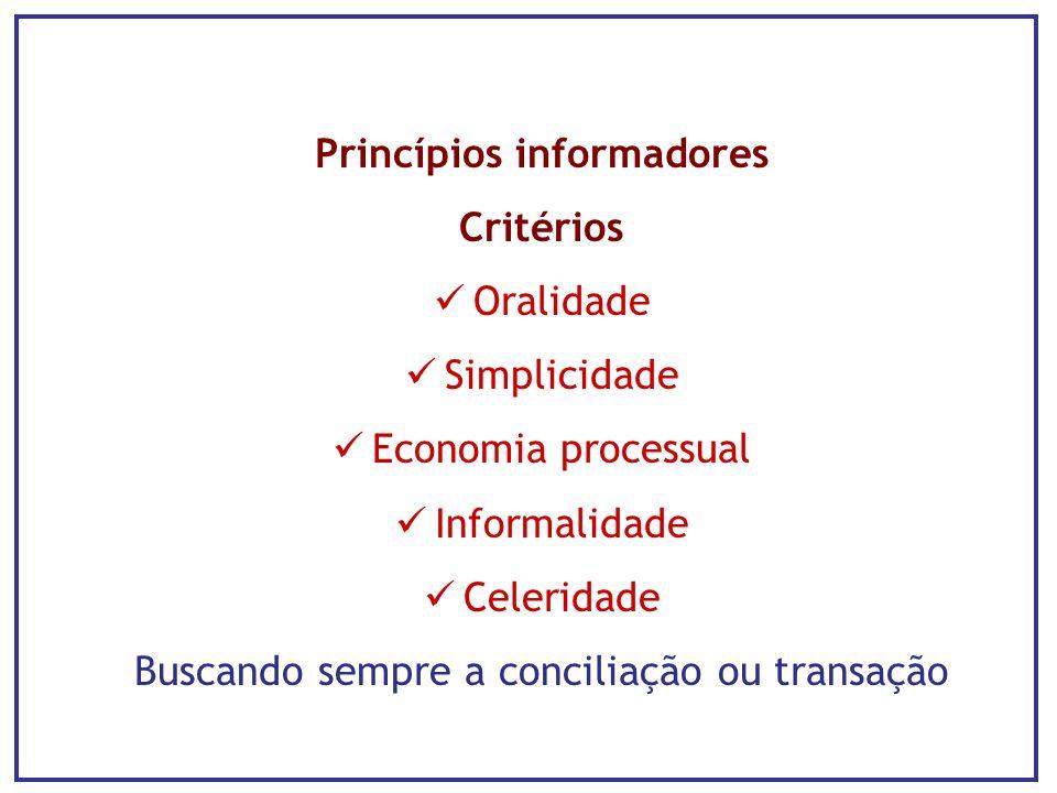 Princípios informadores