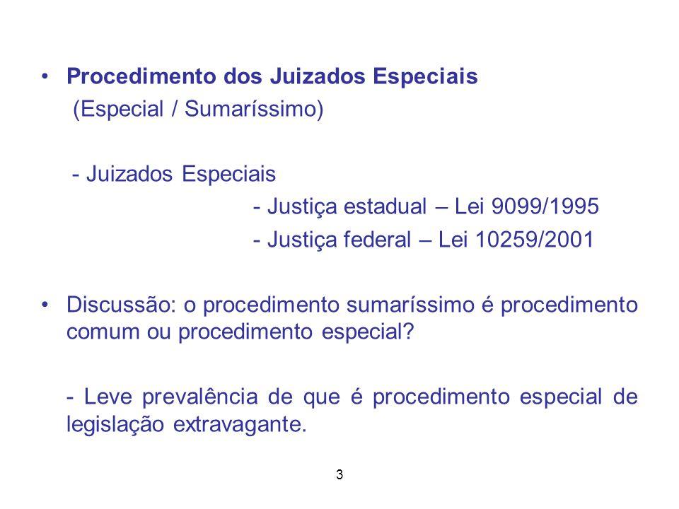 Procedimento dos Juizados Especiais