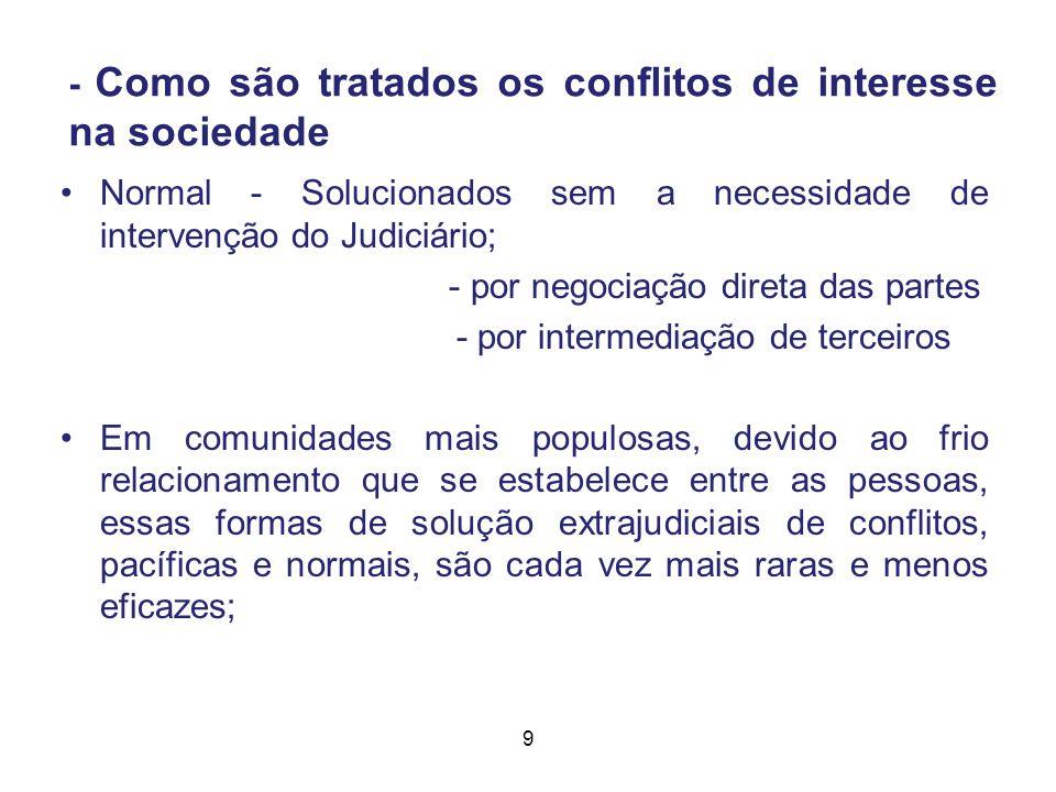 - Como são tratados os conflitos de interesse na sociedade
