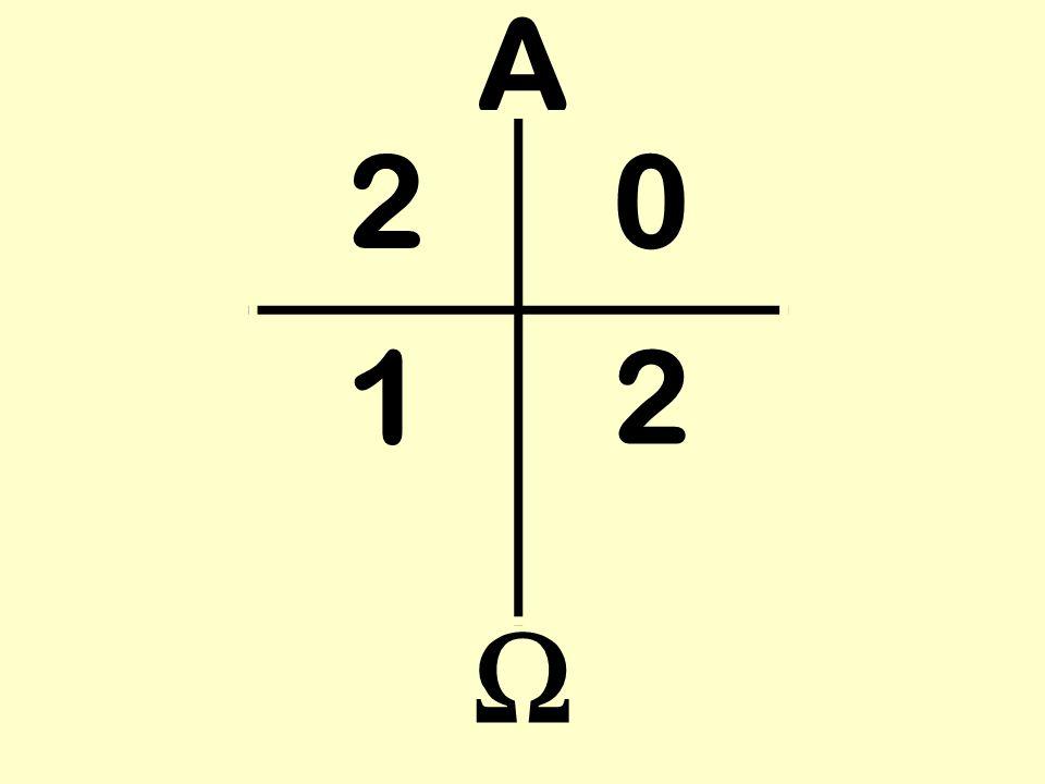 A Ω 2 1