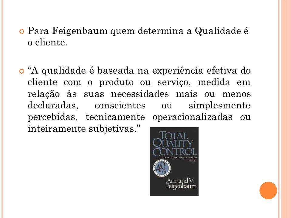Para Feigenbaum quem determina a Qualidade é o cliente.