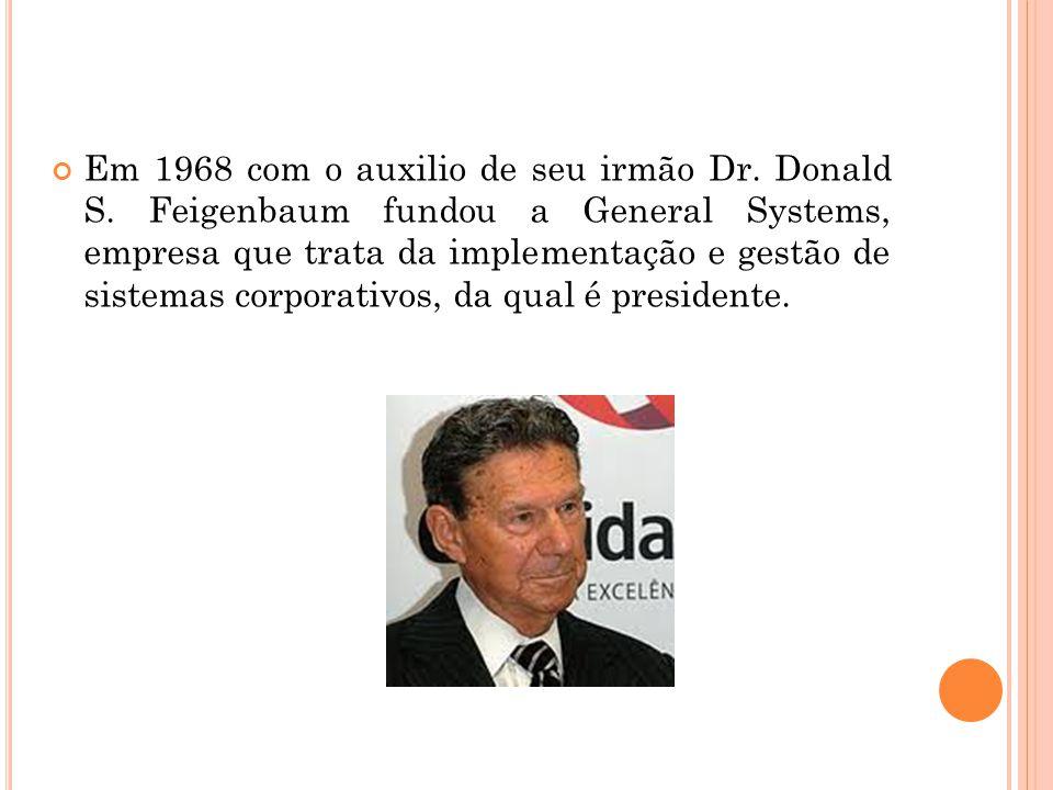 Em 1968 com o auxilio de seu irmão Dr. Donald S