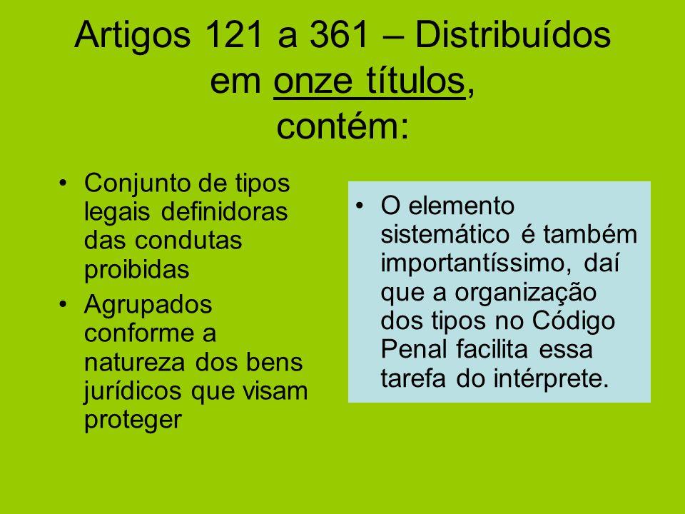 Artigos 121 a 361 – Distribuídos em onze títulos, contém: