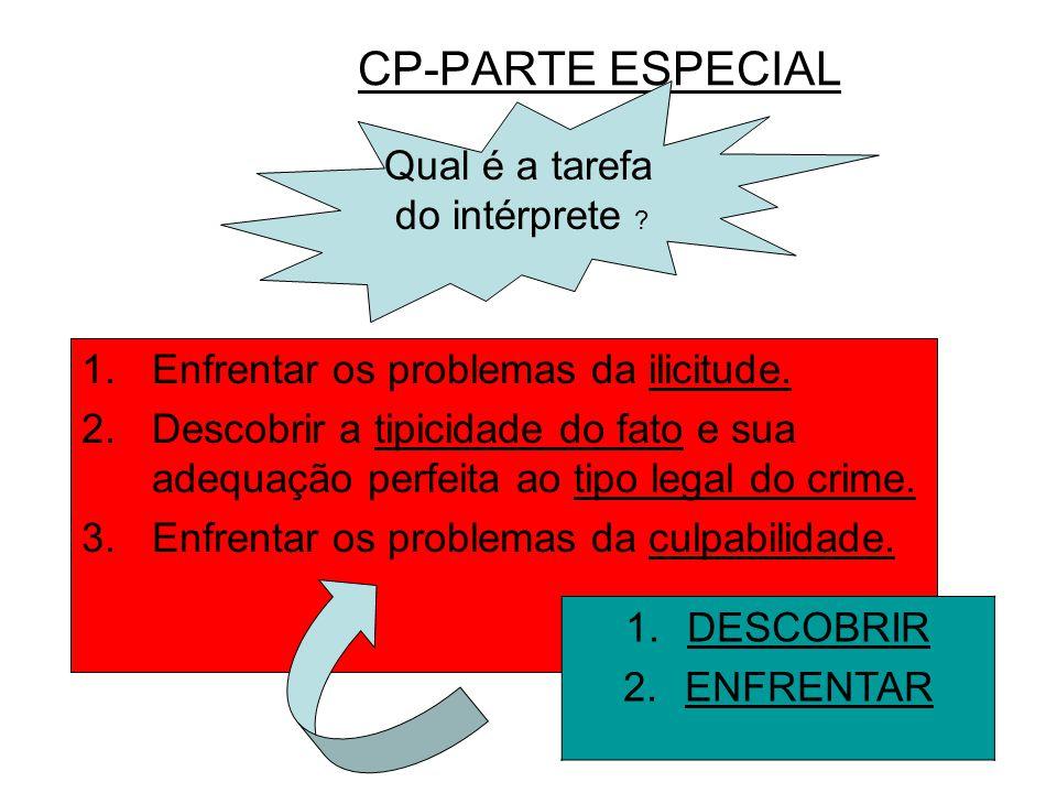 CP-PARTE ESPECIAL Qual é a tarefa do intérprete DESCOBRIR ENFRENTAR