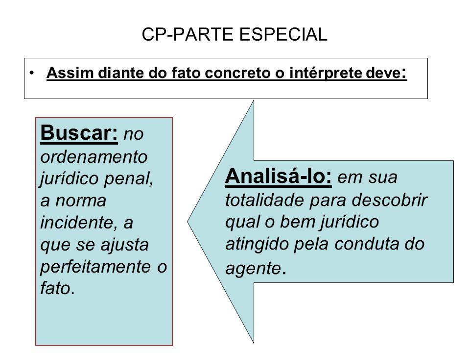 CP-PARTE ESPECIAL Assim diante do fato concreto o intérprete deve: