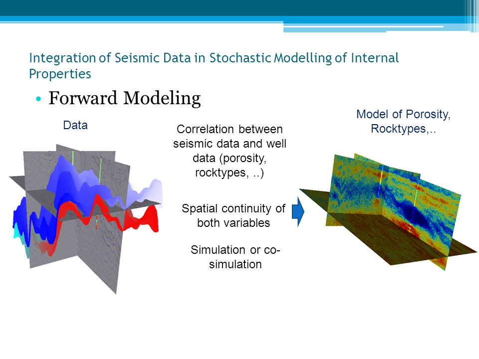 Integration of Seismic Data in Stochastic Modelling of Internal Properties
