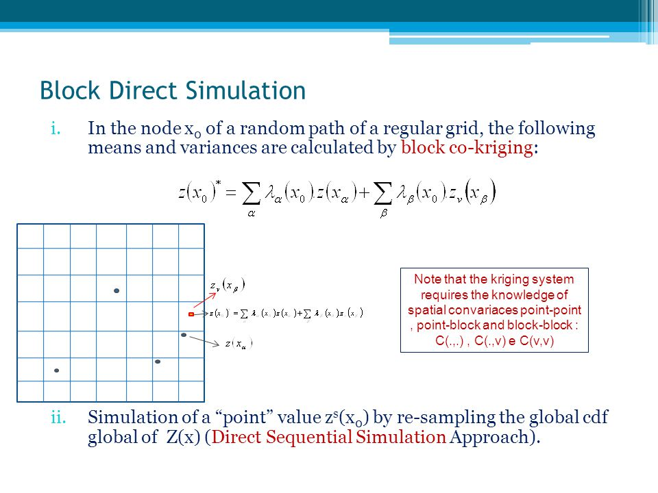 Block Direct Simulation