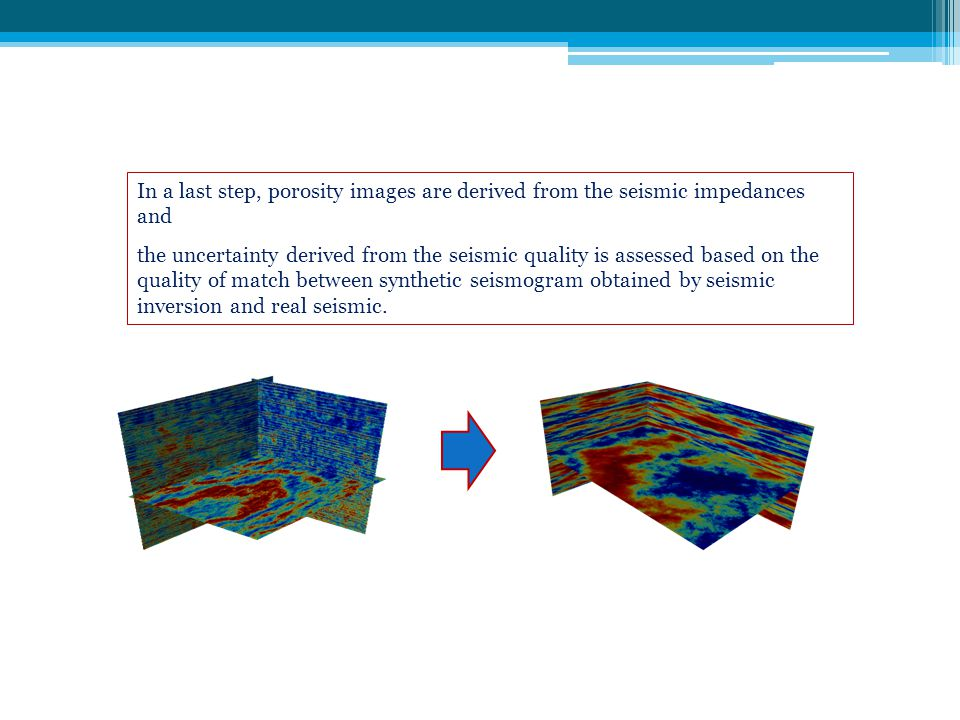 In a last step, porosity images are derived from the seismic impedances and