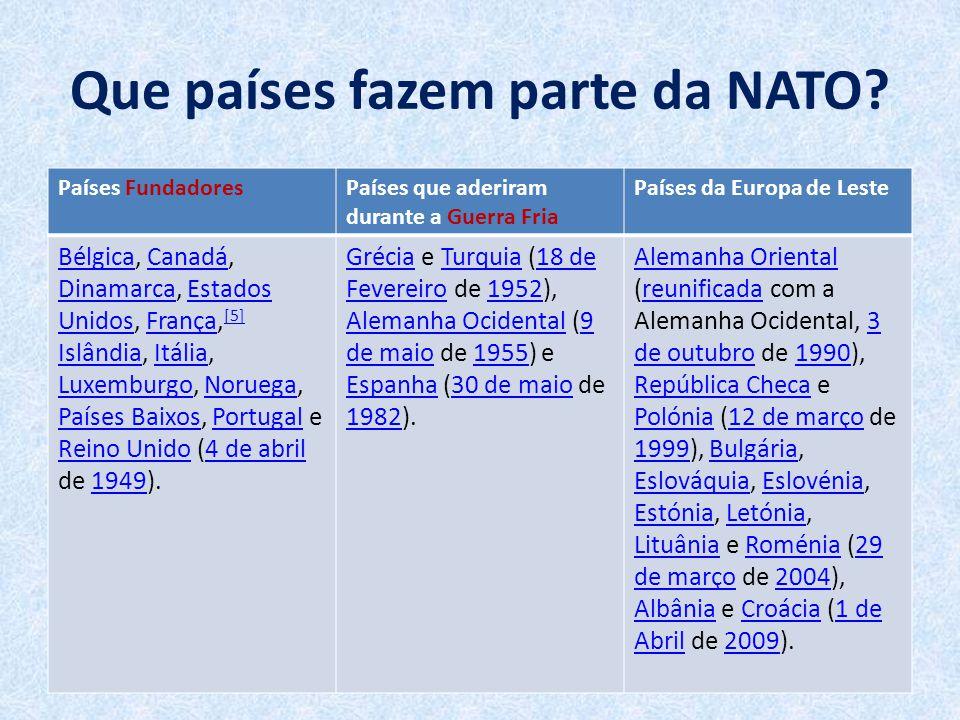 Que países fazem parte da NATO