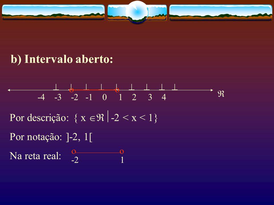b) Intervalo aberto: Por descrição: { x -2 < x < 1}