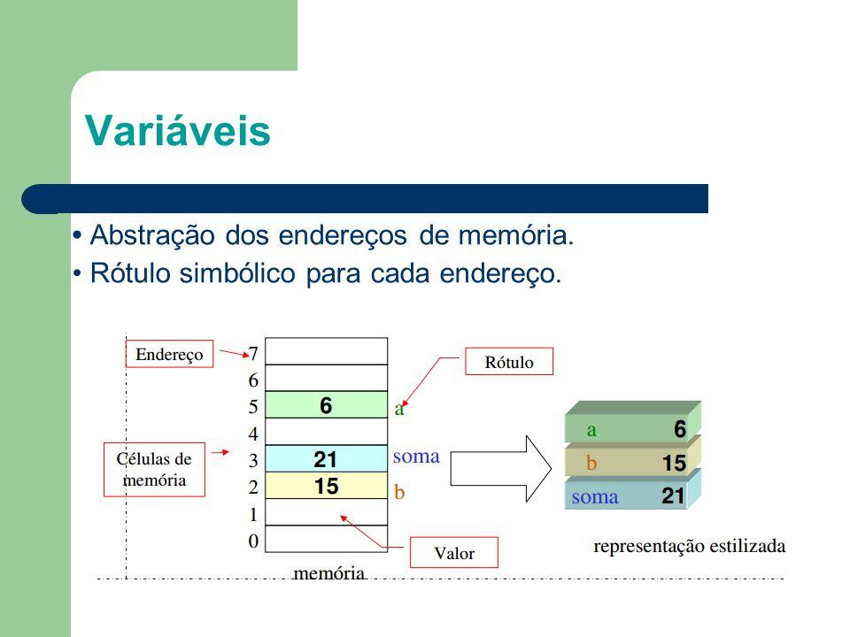 Variáveis 1010 • Abstração dos endereços de memória.
