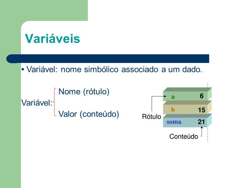 Variáveis 1111 • Variável: nome simbólico associado a um dado.