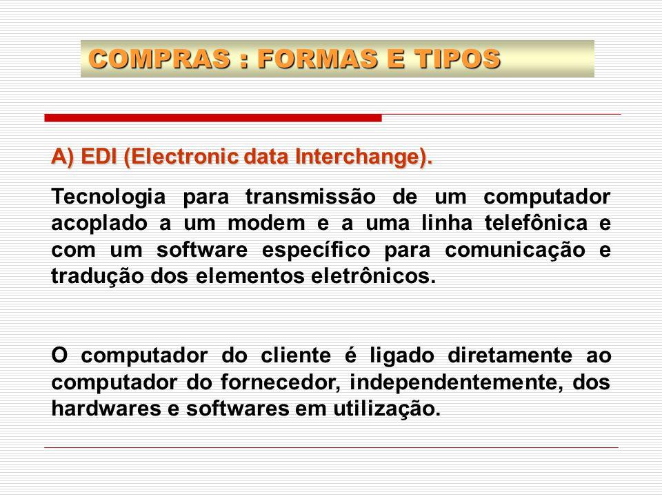 COMPRAS : FORMAS E TIPOS