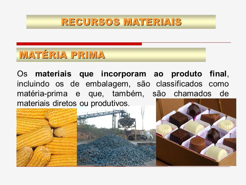 RECURSOS MATERIAIS MATÉRIA PRIMA