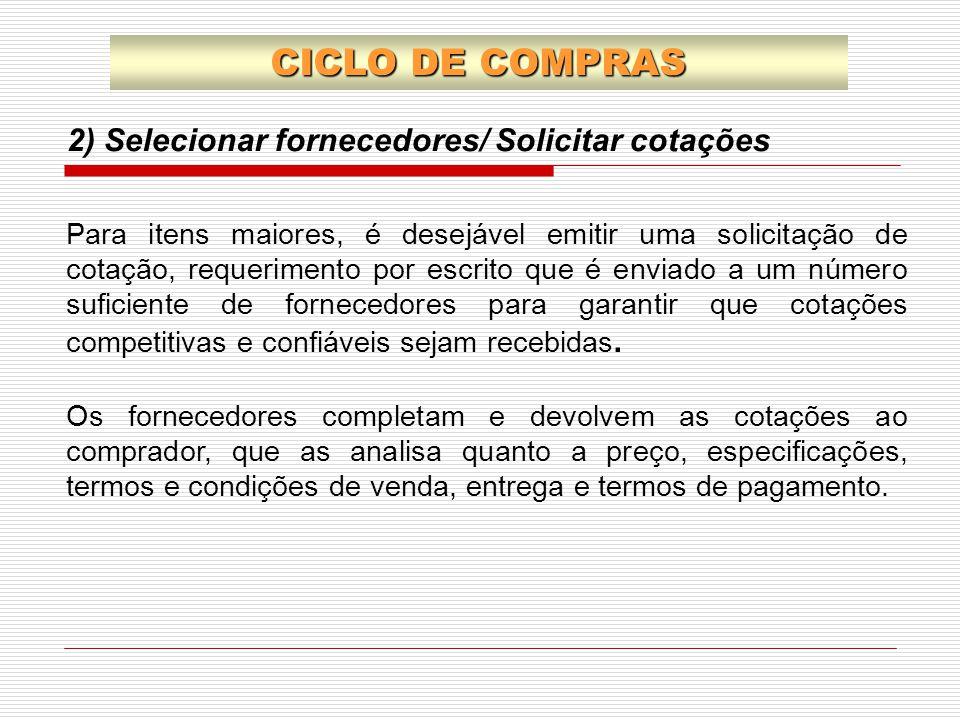 CICLO DE COMPRAS 2) Selecionar fornecedores/ Solicitar cotações