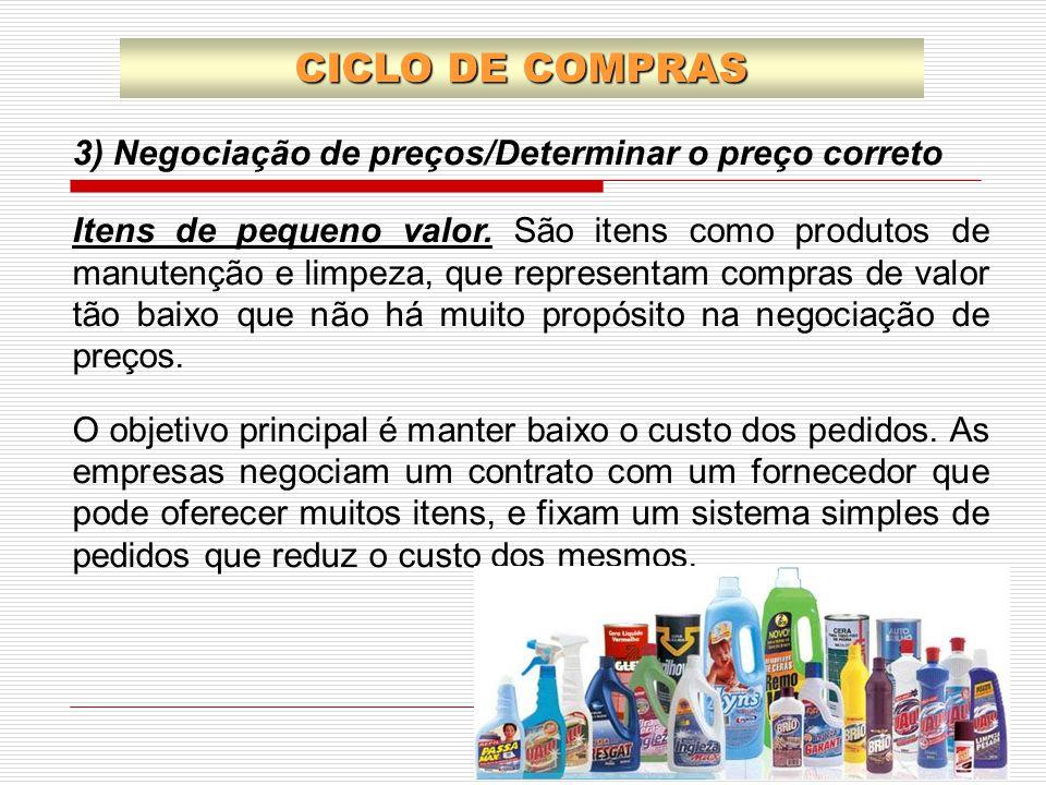 CICLO DE COMPRAS 3) Negociação de preços/Determinar o preço correto