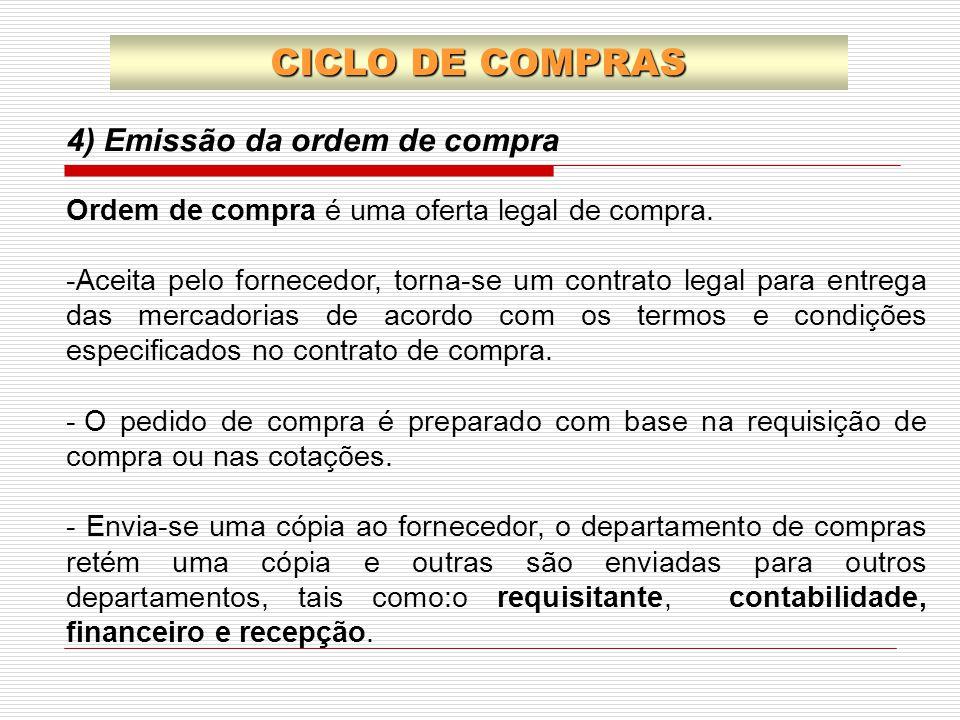 CICLO DE COMPRAS 4) Emissão da ordem de compra