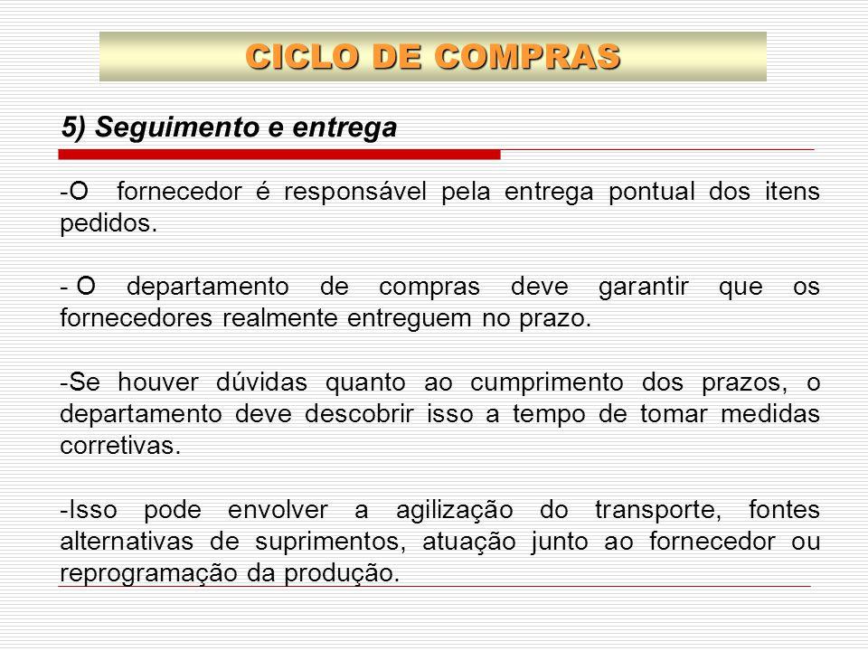 CICLO DE COMPRAS 5) Seguimento e entrega