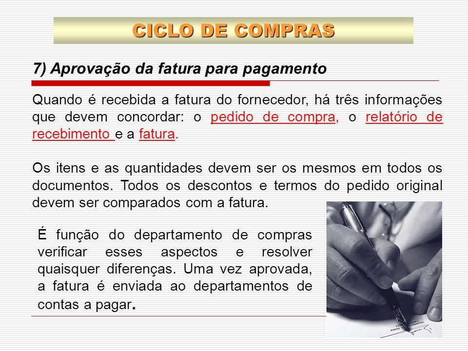 CICLO DE COMPRAS 7) Aprovação da fatura para pagamento
