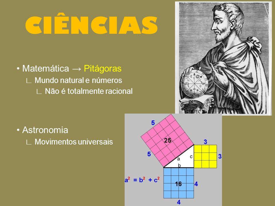 CIÊNCIAS • Matemática → Pitágoras • Astronomia