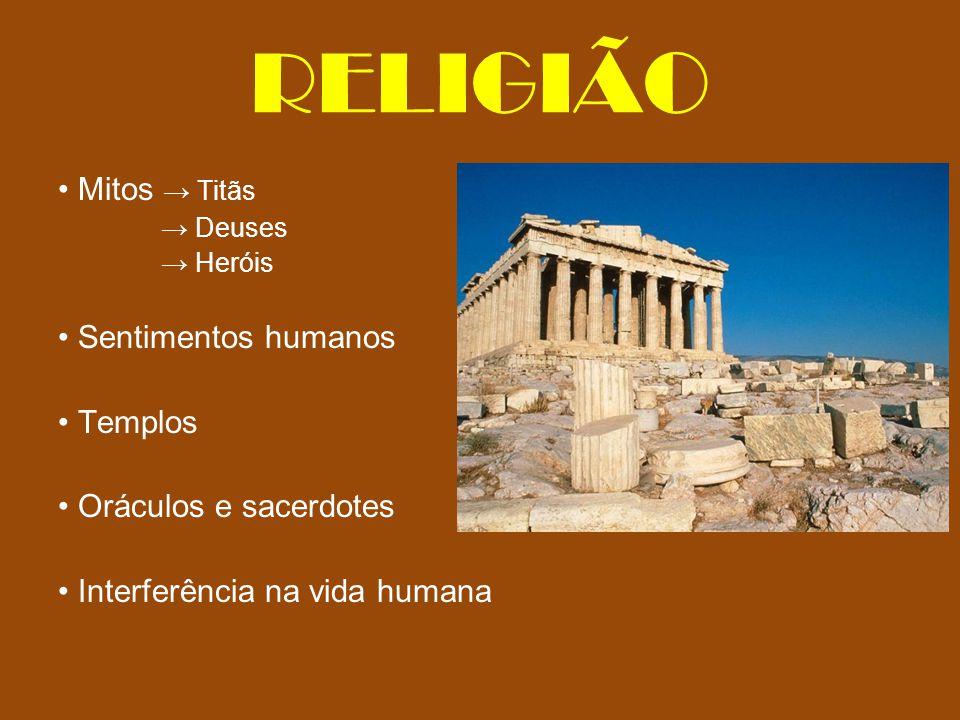 RELIGIÃO • Mitos → Titãs • Sentimentos humanos • Templos