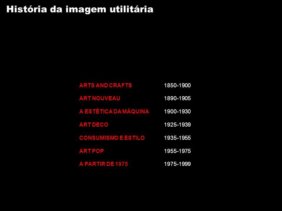 História da imagem utilitária