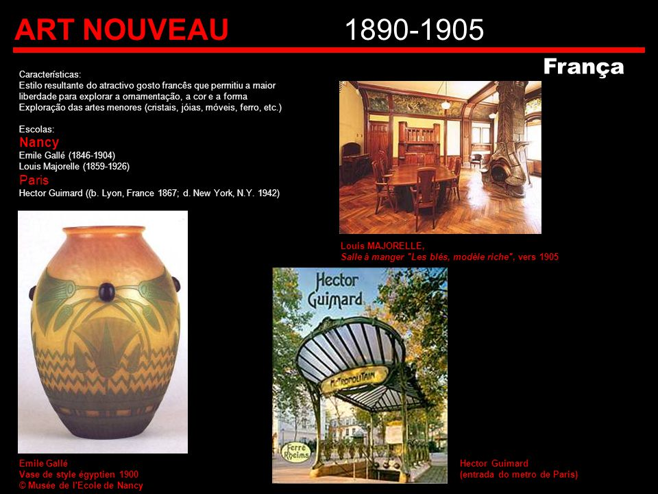 ART NOUVEAU 1890-1905 França Nancy Paris Características: