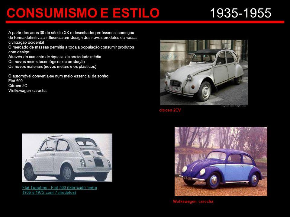 CONSUMISMO E ESTILO 1935-1955