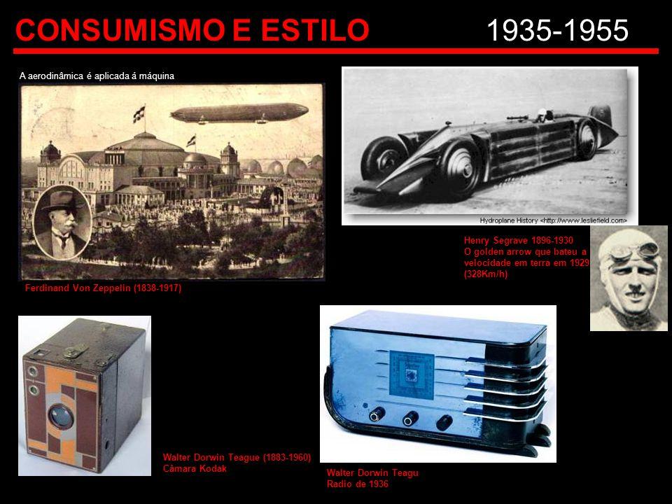 CONSUMISMO E ESTILO 1935-1955 A aerodinâmica é aplicada á máquina