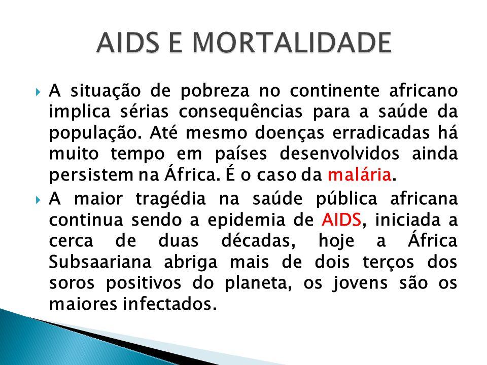 AIDS E MORTALIDADE
