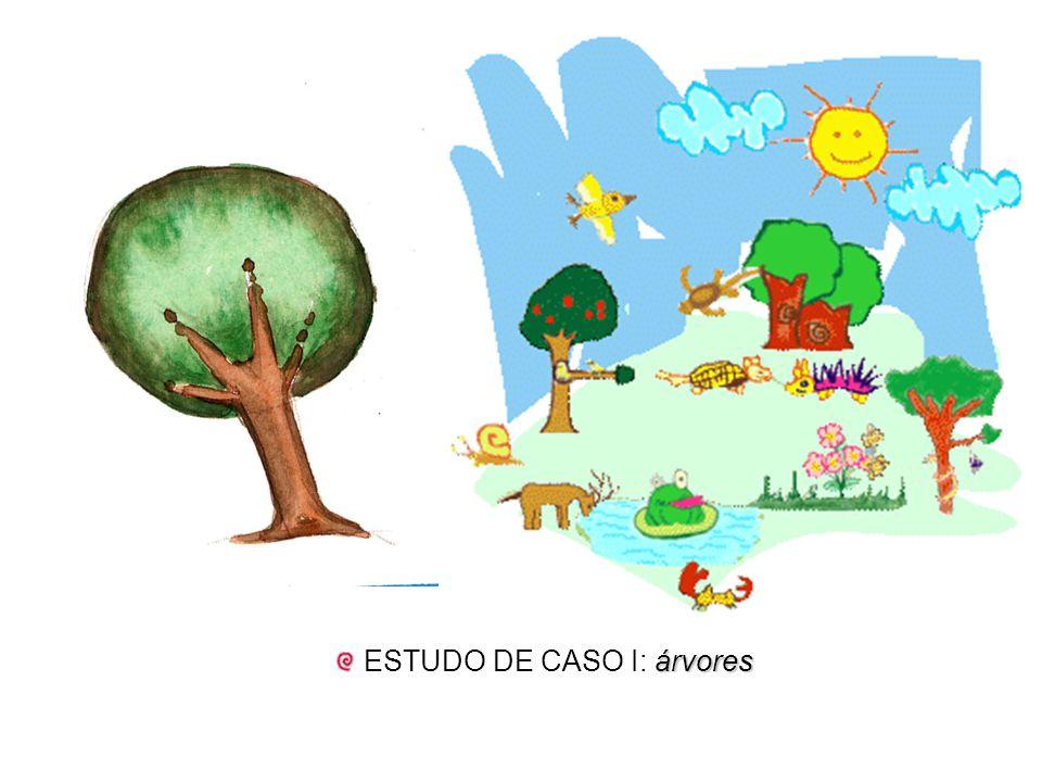 ESTUDO DE CASO I: árvores