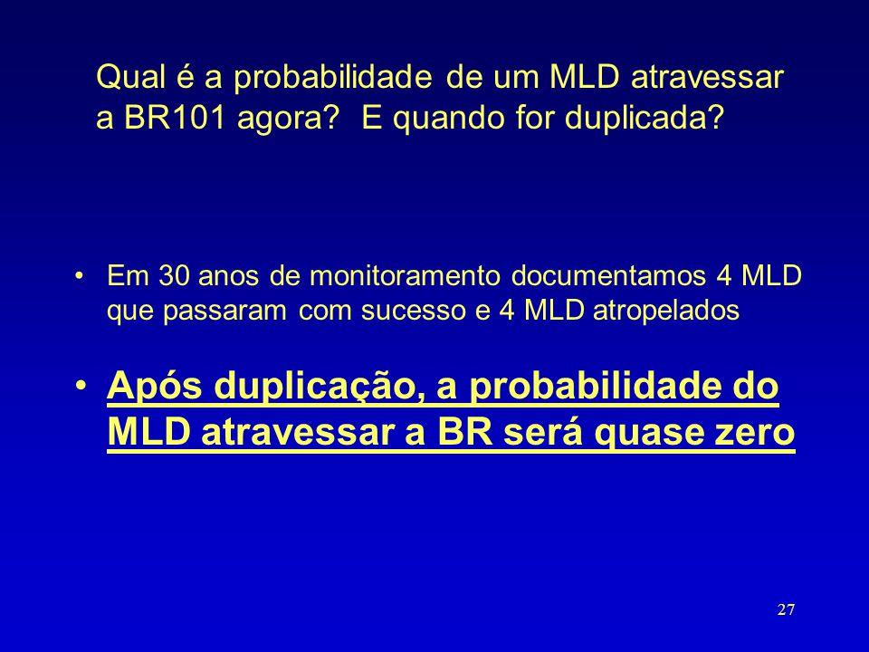 Qual é a probabilidade de um MLD atravessar