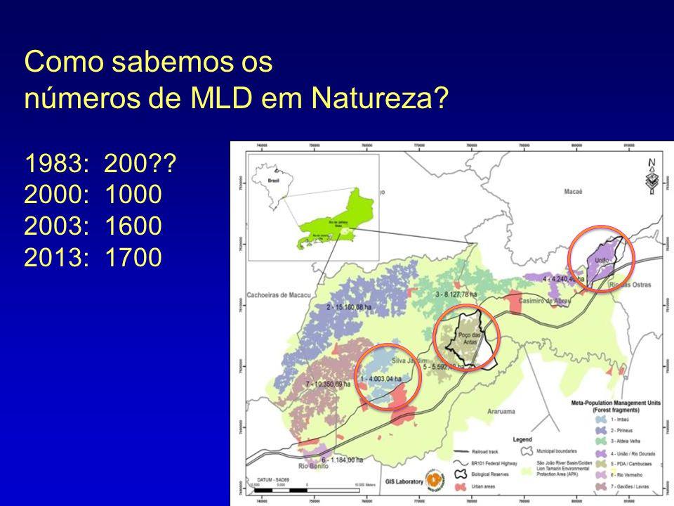 números de MLD em Natureza
