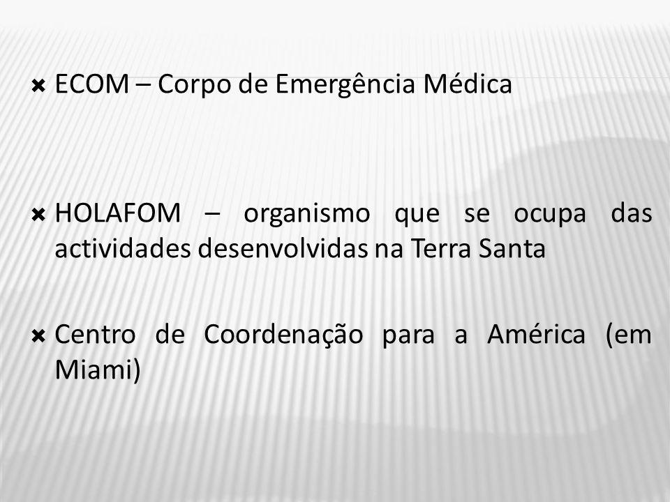 ECOM – Corpo de Emergência Médica