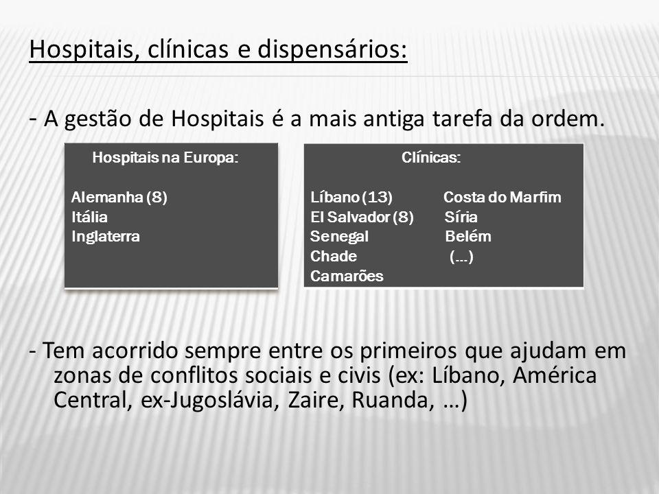 Hospitais, clínicas e dispensários: