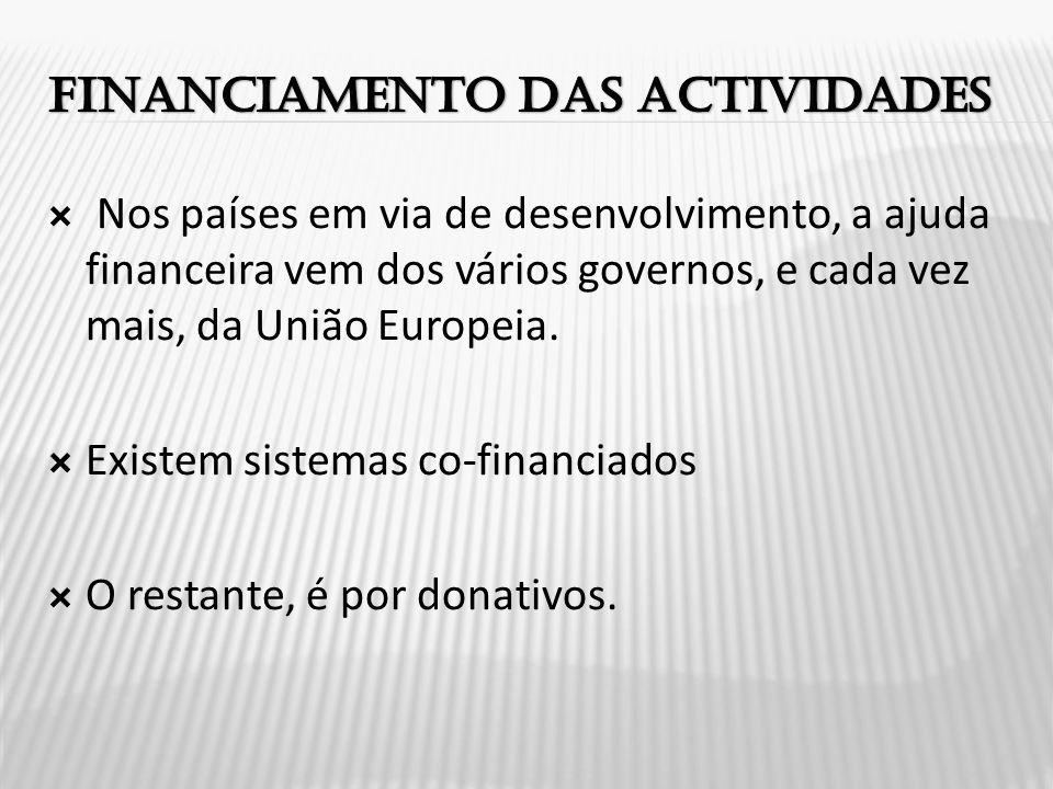 Financiamento das actividades