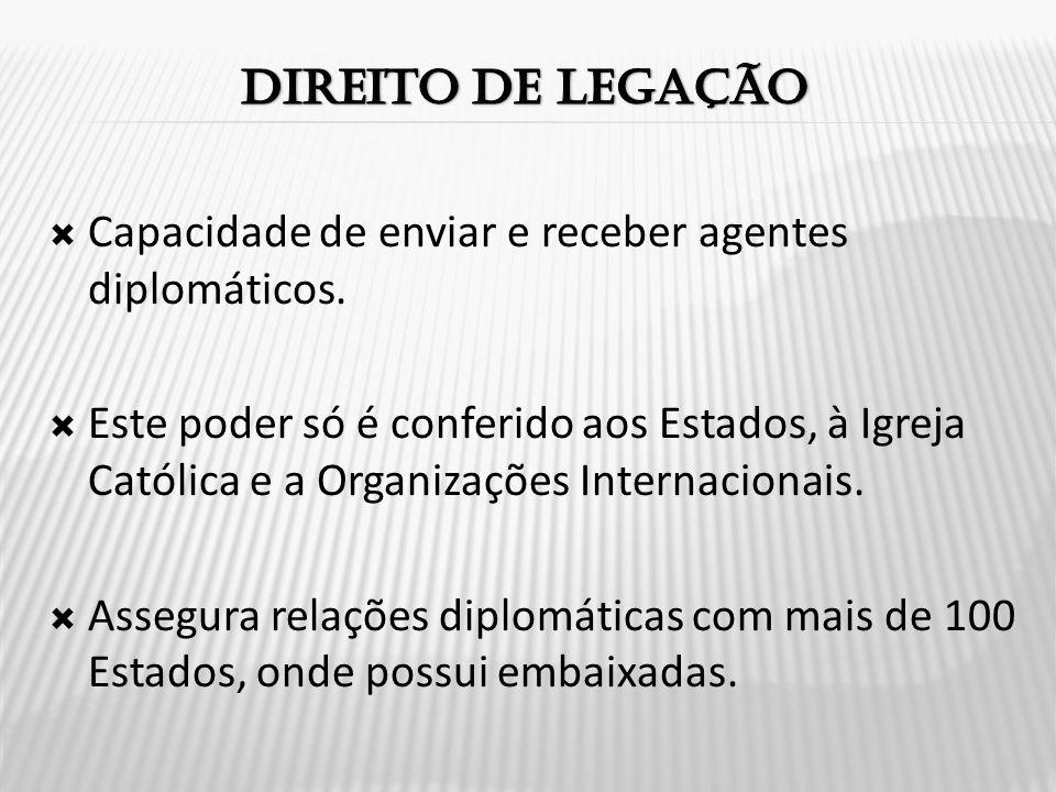 Direito de legação Capacidade de enviar e receber agentes diplomáticos.