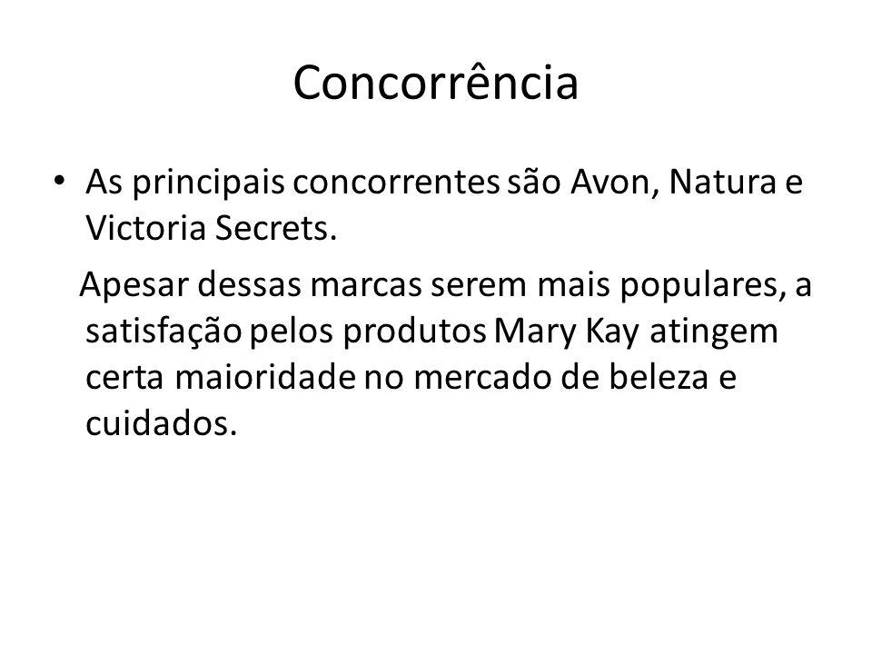 Concorrência As principais concorrentes são Avon, Natura e Victoria Secrets.