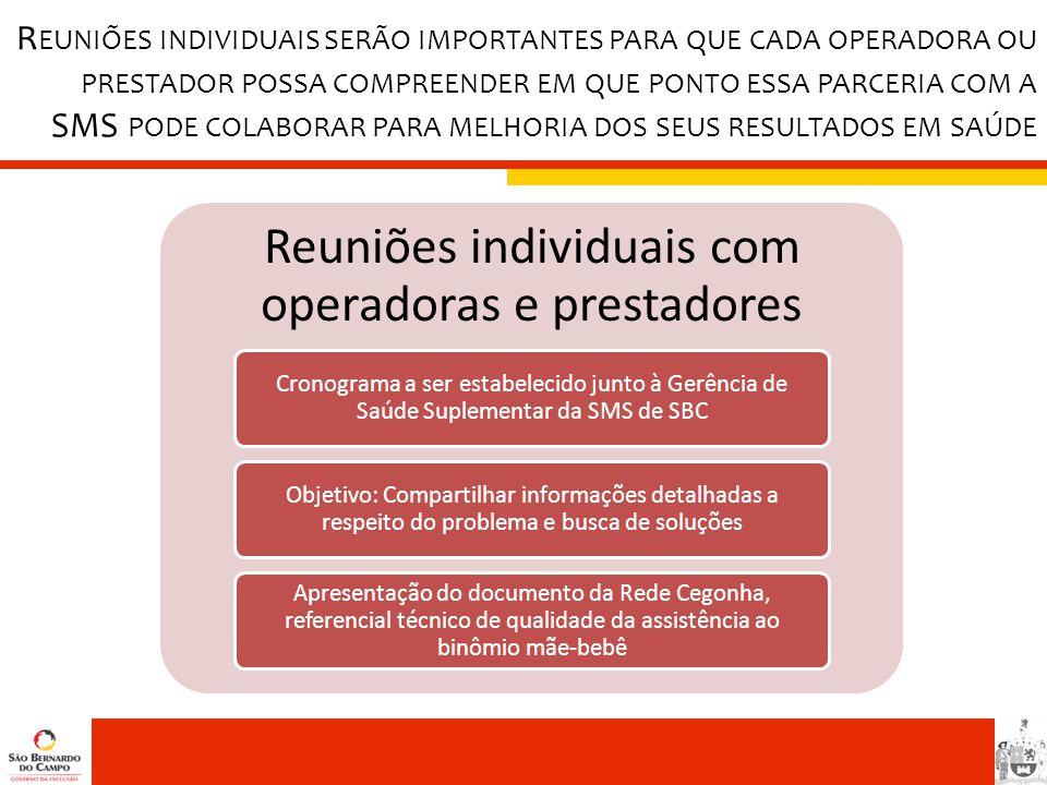 Reuniões individuais com operadoras e prestadores