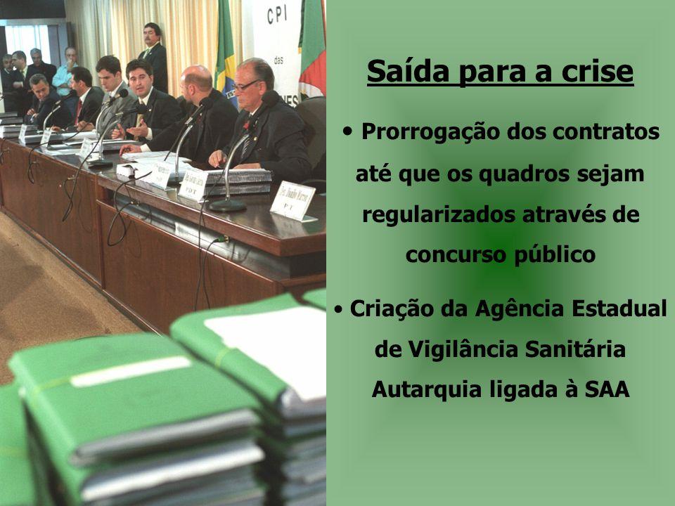 Saída para a crise Prorrogação dos contratos até que os quadros sejam regularizados através de concurso público.