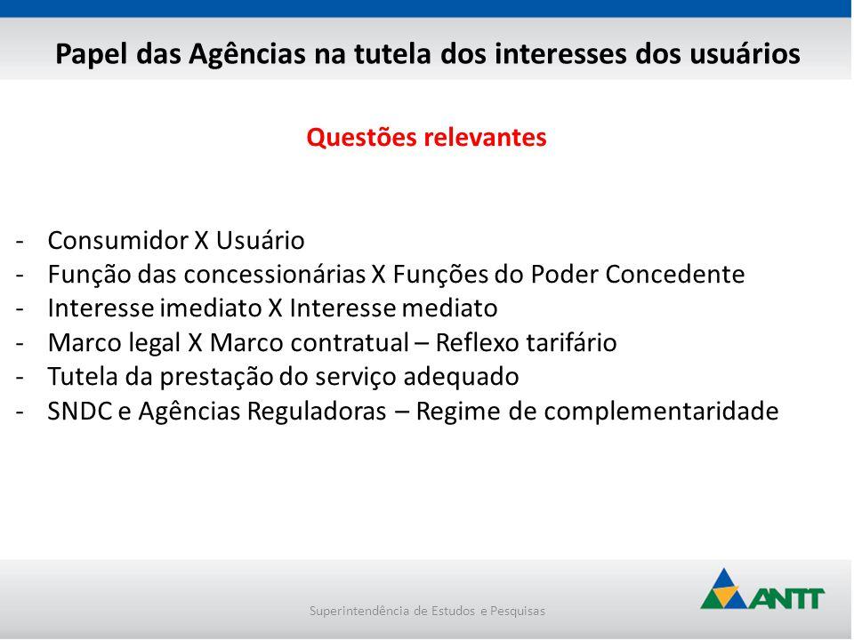 Papel das Agências na tutela dos interesses dos usuários