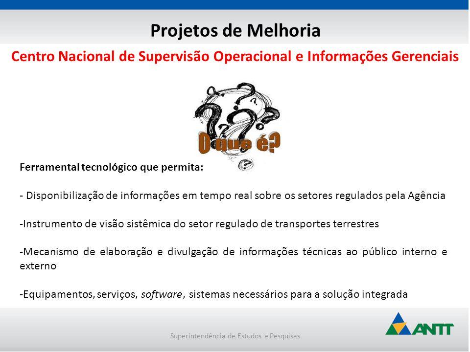 Centro Nacional de Supervisão Operacional e Informações Gerenciais