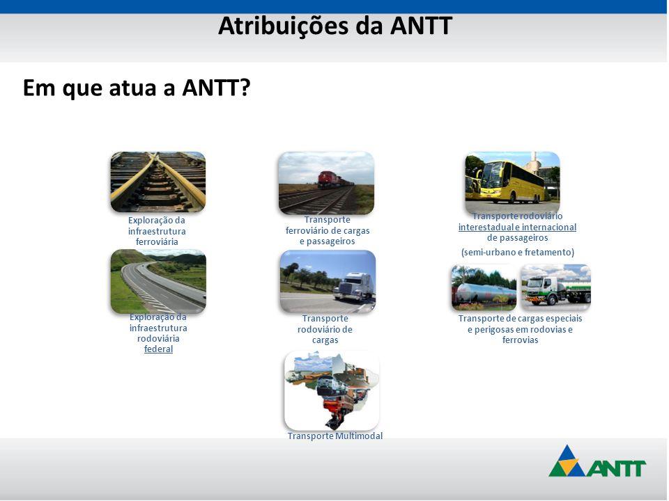 Atribuições da ANTT Em que atua a ANTT