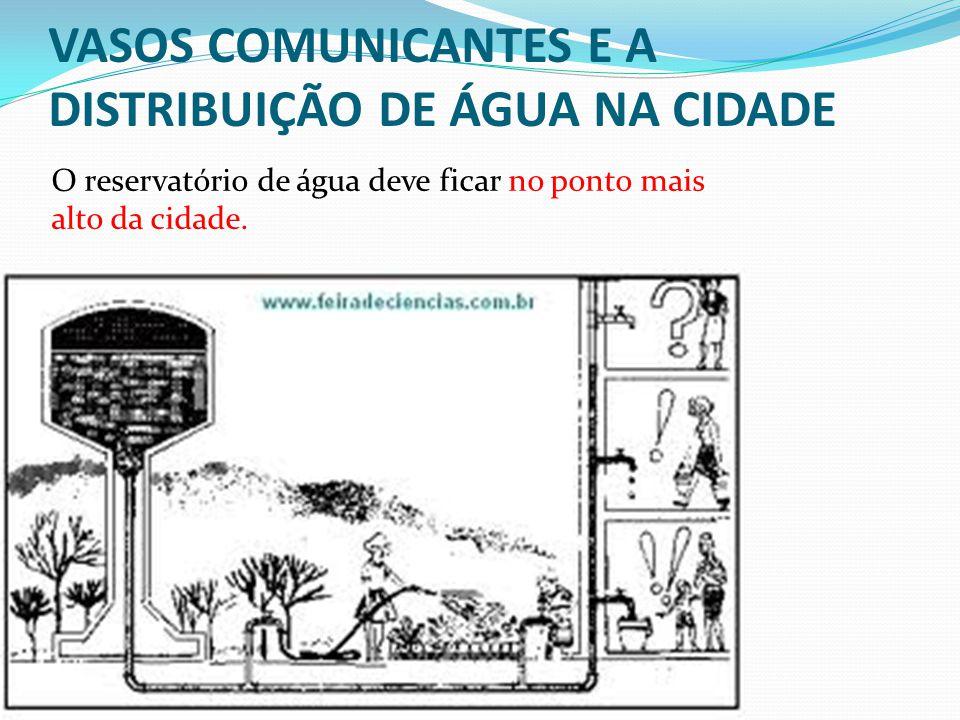 VASOS COMUNICANTES E A DISTRIBUIÇÃO DE ÁGUA NA CIDADE
