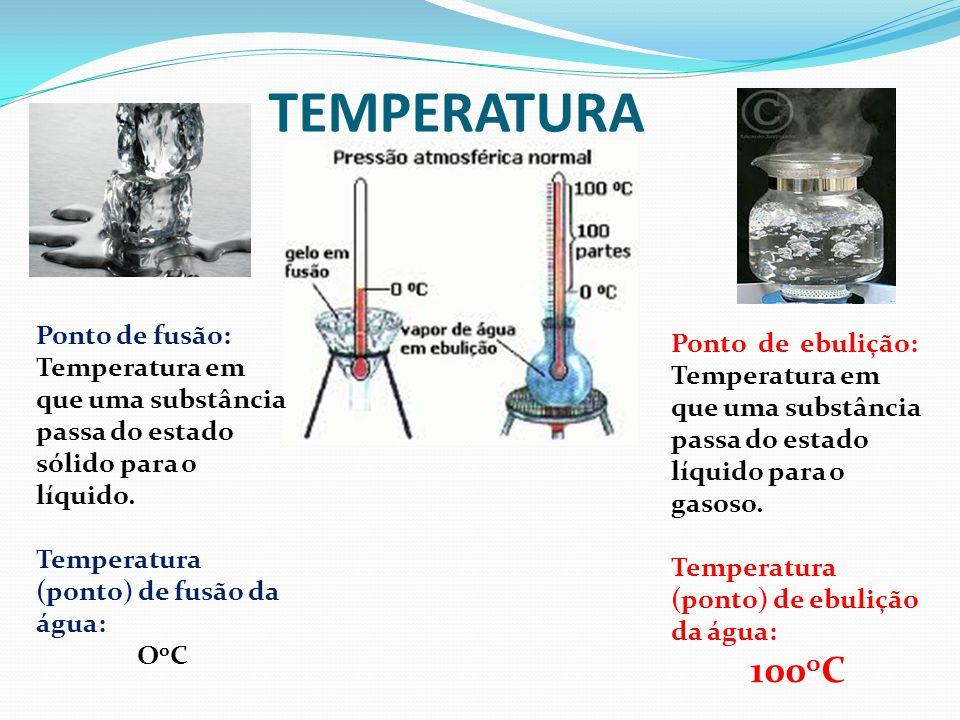 TEMPERATURA 100oC Ponto de fusão: Ponto de ebulição: