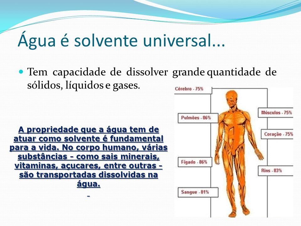 Água é solvente universal...