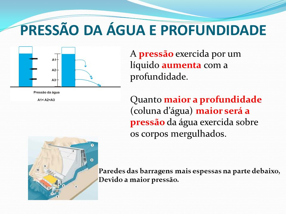 PRESSÃO DA ÁGUA E PROFUNDIDADE